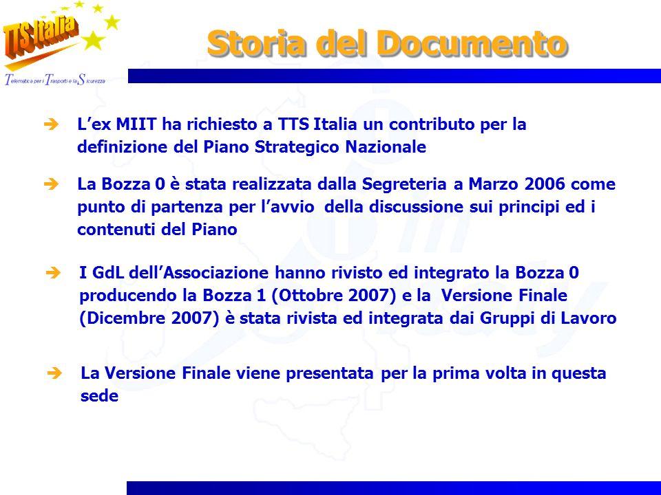 Storia del Documento Lex MIIT ha richiesto a TTS Italia un contributo per la definizione del Piano Strategico Nazionale La Bozza 0 è stata realizzata