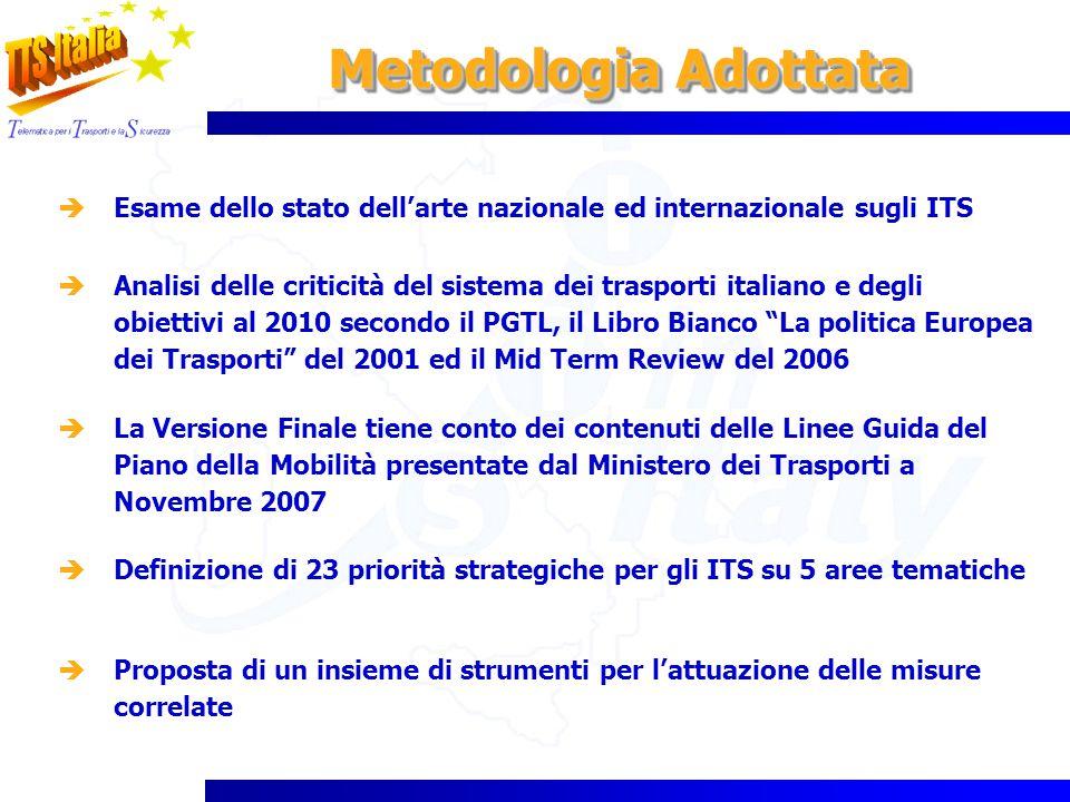 Metodologia Adottata Esame dello stato dellarte nazionale ed internazionale sugli ITS Analisi delle criticità del sistema dei trasporti italiano e deg