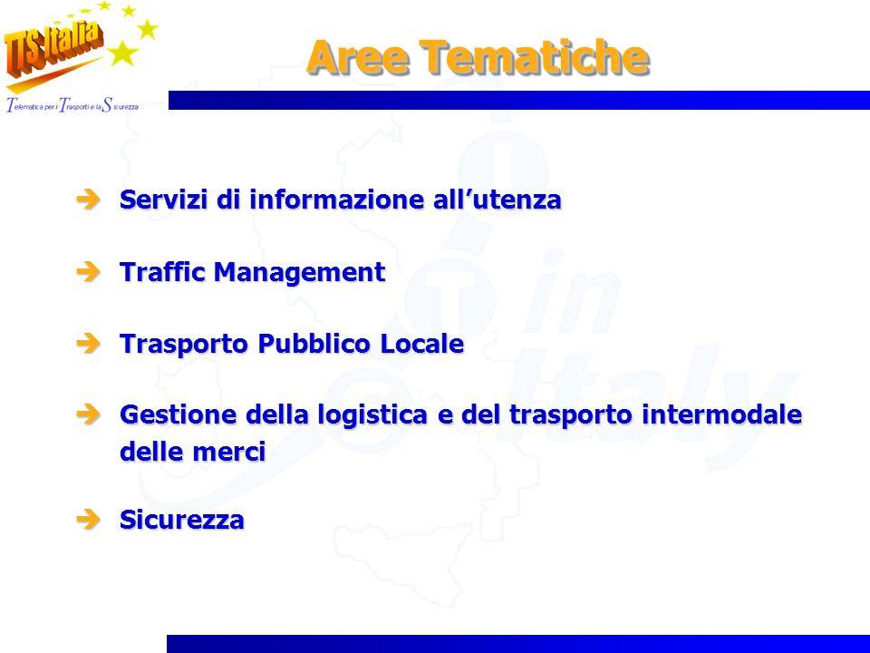 Aree Tematiche Servizi di informazione allutenza Servizi di informazione allutenza Traffic Management Traffic Management Sicurezza Sicurezza Gestione