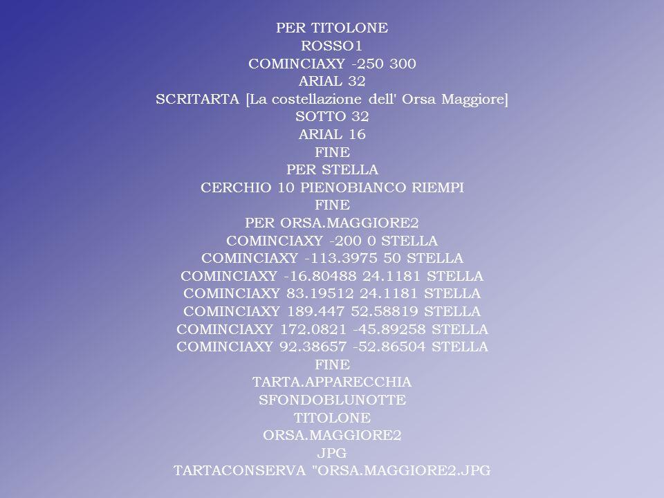 PER TITOLONE ROSSO1 COMINCIAXY -250 300 ARIAL 32 SCRITARTA [La costellazione dell Orsa Maggiore] SOTTO 32 ARIAL 16 FINE PER STELLA CERCHIO 10 PIENOBIANCO RIEMPI FINE PER ORSA.MAGGIORE2 COMINCIAXY -200 0 STELLA COMINCIAXY -113.3975 50 STELLA COMINCIAXY -16.80488 24.1181 STELLA COMINCIAXY 83.19512 24.1181 STELLA COMINCIAXY 189.447 52.58819 STELLA COMINCIAXY 172.0821 -45.89258 STELLA COMINCIAXY 92.38657 -52.86504 STELLA FINE TARTA.APPARECCHIA SFONDOBLUNOTTE TITOLONE ORSA.MAGGIORE2 JPG TARTACONSERVA ORSA.MAGGIORE2.JPG