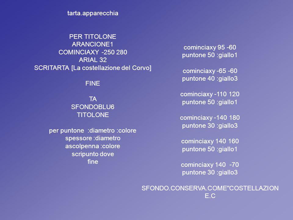 tarta.apparecchia PER TITOLONE ARANCIONE1 COMINCIAXY -250 280 ARIAL 32 SCRITARTA [La costellazione del Corvo] FINE TA SFONDOBLU6 TITOLONE per puntone