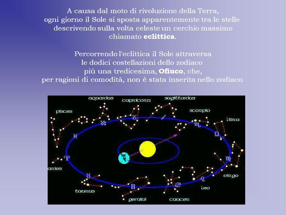 A causa dal moto di rivoluzione della Terra, ogni giorno il Sole si sposta apparentemente tra le stelle descrivendo sulla volta celeste un cerchio mas