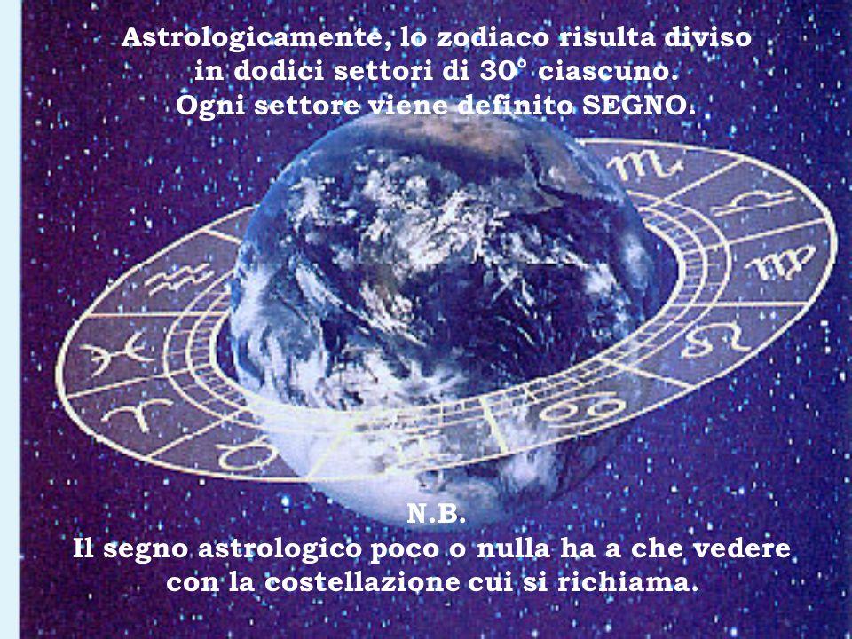 Astrologicamente, lo zodiaco risulta diviso in dodici settori di 30° ciascuno. Ogni settore viene definito SEGNO. N.B. Il segno astrologico poco o nul