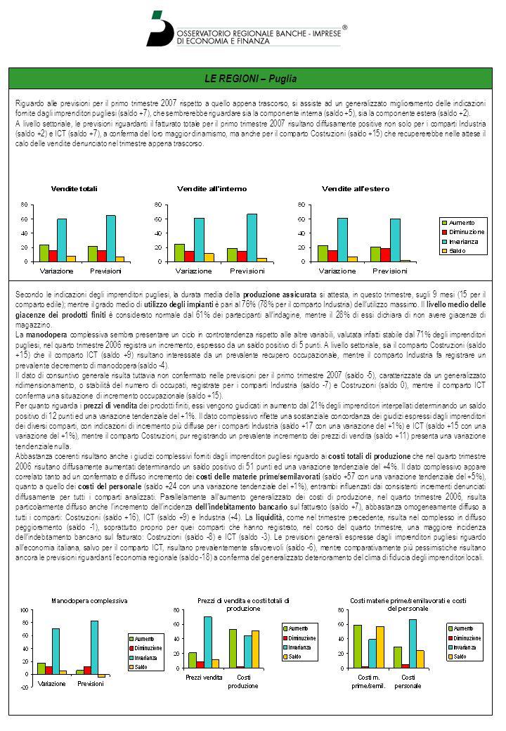 LE REGIONI – Puglia Secondo le indicazioni degli imprenditori pugliesi, la durata media della produzione assicurata si attesta, in questo trimestre, s