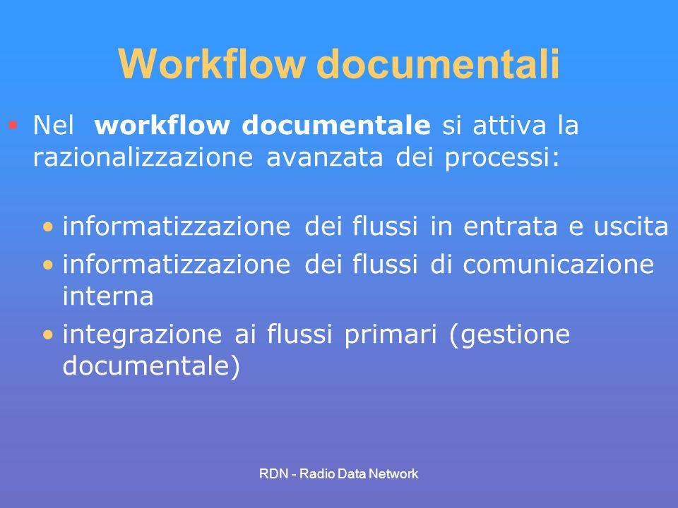 RDN - Radio Data Network Workflow documentali Nel workflow documentale si attiva la razionalizzazione avanzata dei processi: informatizzazione dei flu