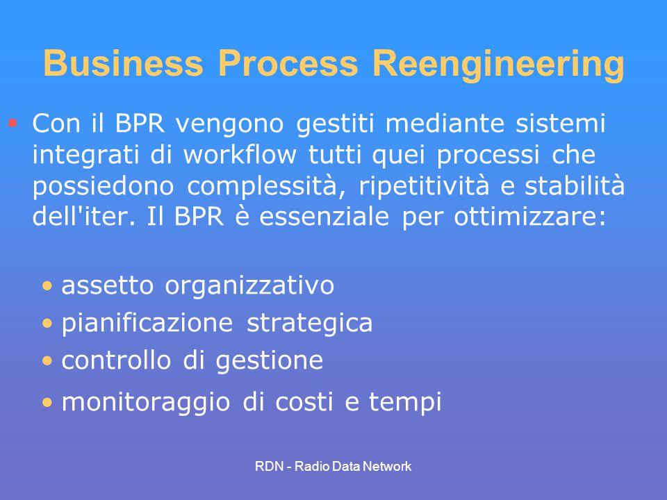 Business Process Reengineering Con il BPR vengono gestiti mediante sistemi integrati di workflow tutti quei processi che possiedono complessità, ripet