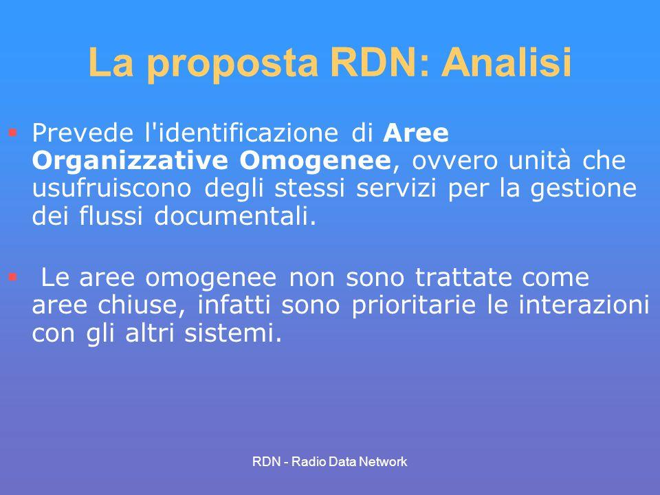 RDN - Radio Data Network La proposta RDN: Analisi Prevede l'identificazione di Aree Organizzative Omogenee, ovvero unità che usufruiscono degli stessi
