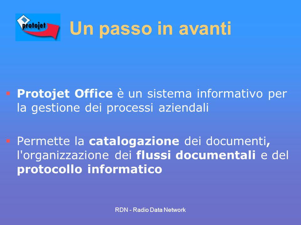 RDN - Radio Data Network Un passo in avanti Protojet Office è un sistema informativo per la gestione dei processi aziendali Permette la catalogazione
