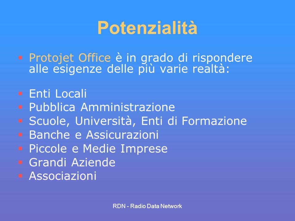 RDN - Radio Data Network Potenzialità Protojet Office è in grado di rispondere alle esigenze delle più varie realtà: Enti Locali Pubblica Amministrazi