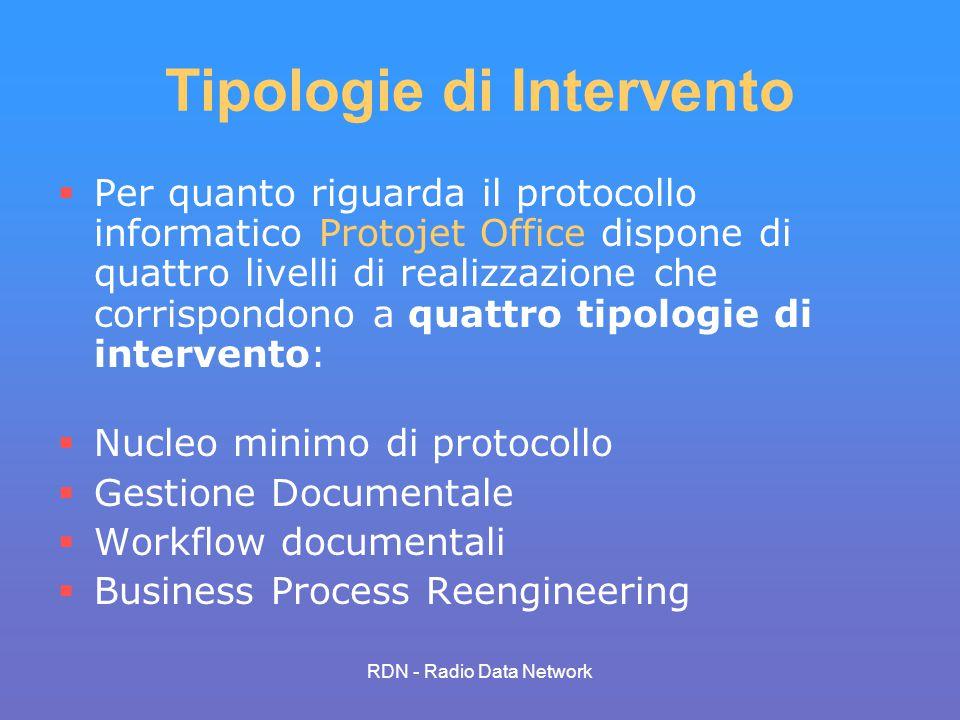 RDN - Radio Data Network Tipologie di Intervento Per quanto riguarda il protocollo informatico Protojet Office dispone di quattro livelli di realizzaz