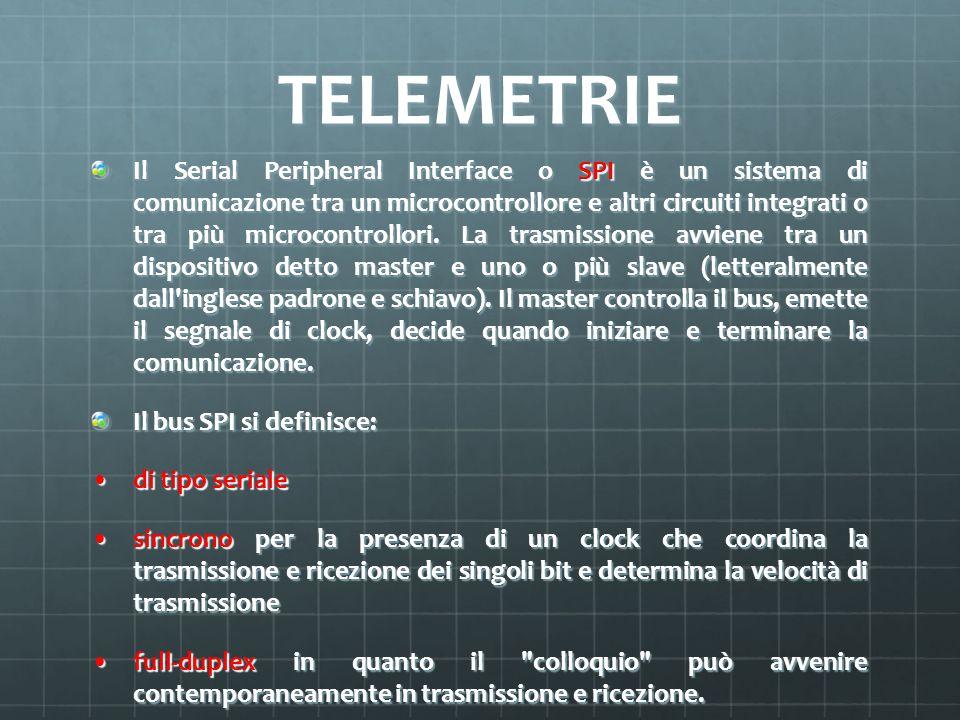 TELEMETRIE Il Serial Peripheral Interface o SPI è un sistema di comunicazione tra un microcontrollore e altri circuiti integrati o tra più microcontro