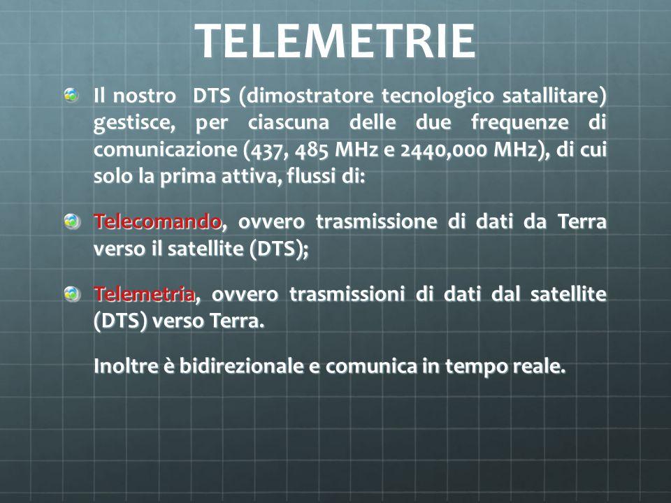 TELEMETRIE Il nostro DTS (dimostratore tecnologico satallitare) gestisce, per ciascuna delle due frequenze di comunicazione (437, 485 MHz e 2440,000 M