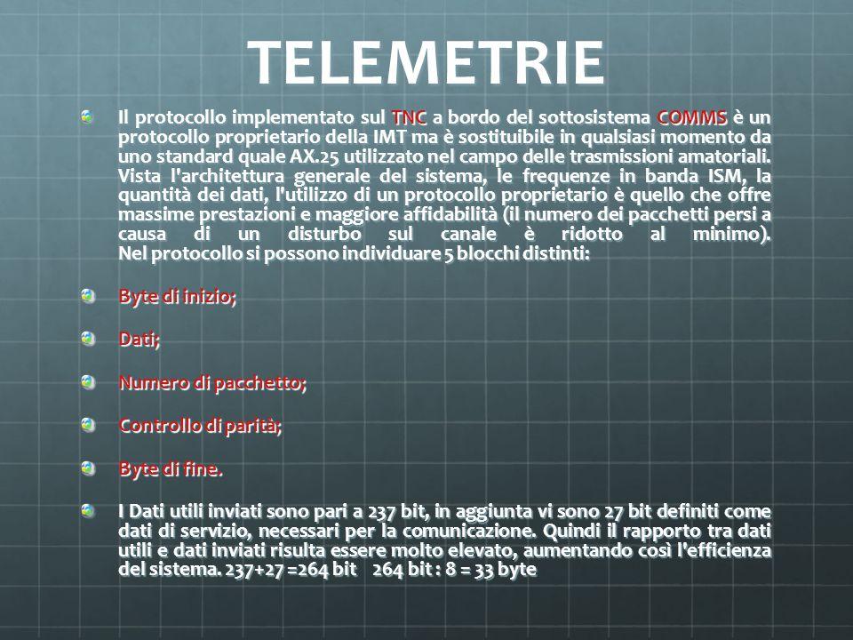 TELEMETRIE Il protocollo implementato sul TNC a bordo del sottosistema COMMS è un protocollo proprietario della IMT ma è sostituibile in qualsiasi mom