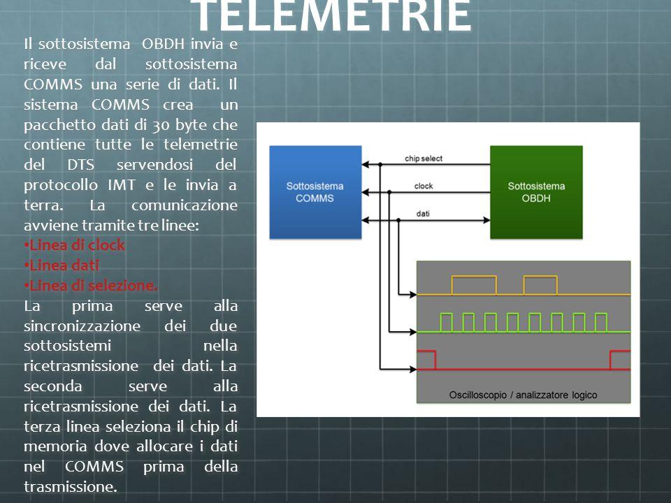 TELEMETRIE Il sottosistema OBDH invia e riceve dal sottosistema COMMS una serie di dati. Il sistema COMMS crea un pacchetto dati di 30 byte che contie