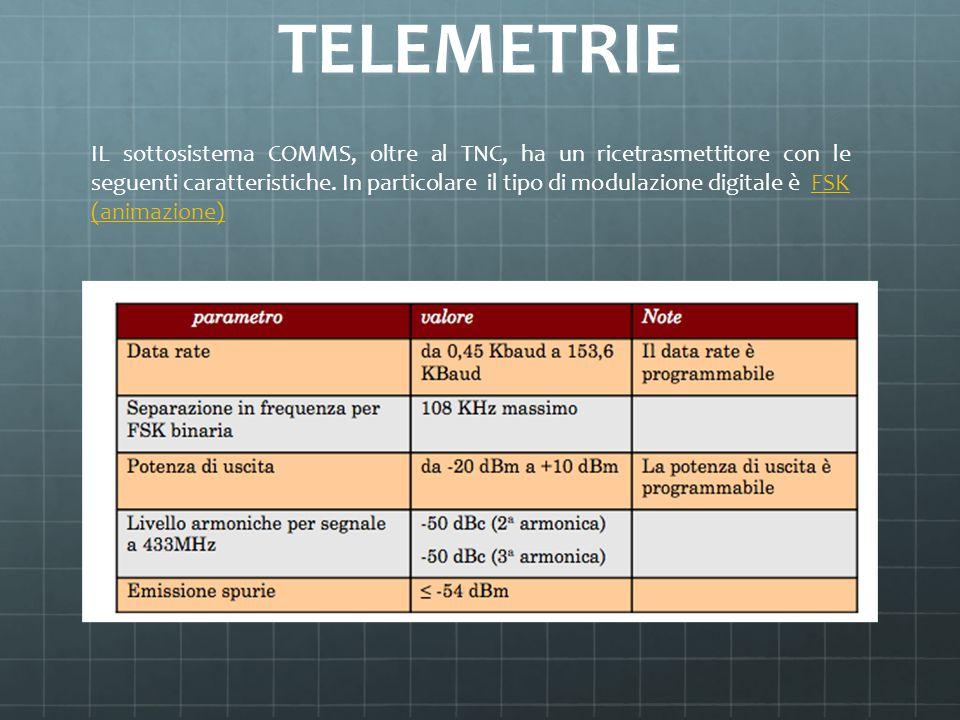 TELEMETRIE IL sottosistema COMMS, oltre al TNC, ha un ricetrasmettitore con le seguenti caratteristiche. In particolare il tipo di modulazione digital