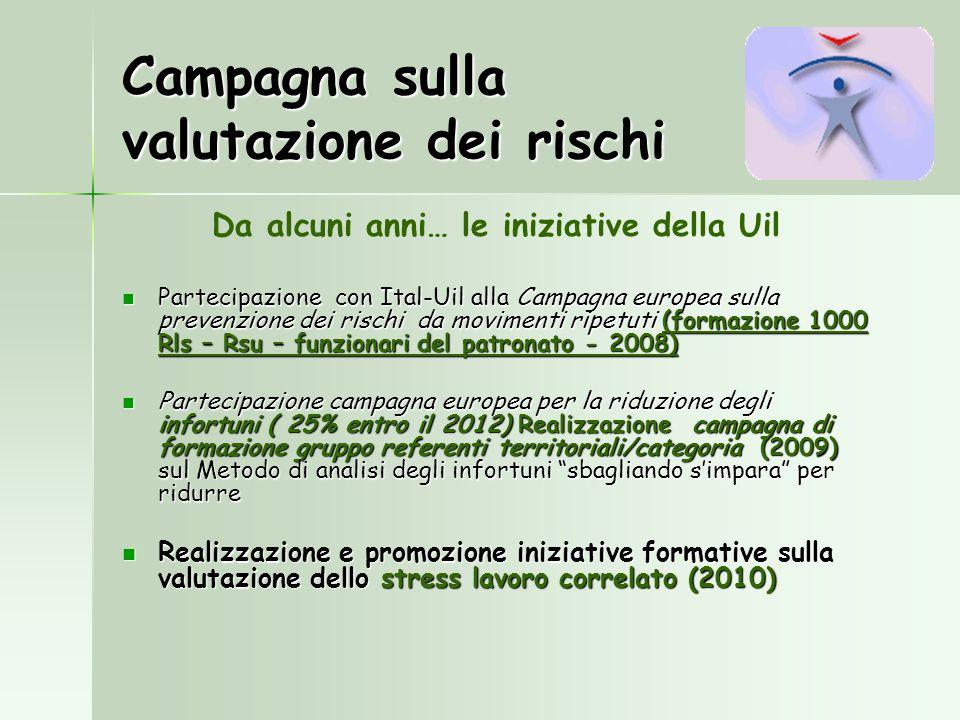 Campagna sulla valutazione dei rischi Da alcuni anni… le iniziative della Uil Partecipazione con Ital-Uil alla Campagna europea sulla prevenzione dei