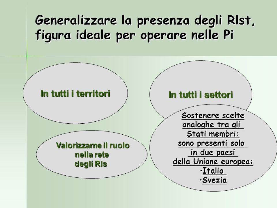 Generalizzare la presenza degli Rlst, figura ideale per operare nelle Pi Generalizzare la presenza degli Rlst, figura ideale per operare nelle Pi In t