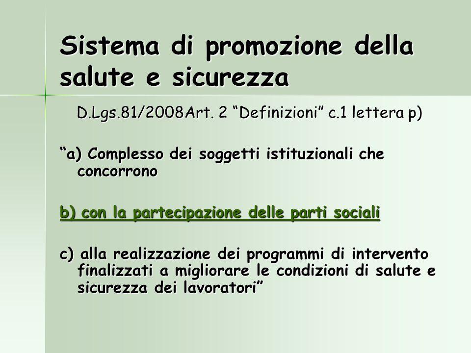Sistema di promozione della salute e sicurezza D.Lgs.81/2008Art. 2 Definizioni c.1 lettera p) a) Complesso dei soggetti istituzionali che concorrono b