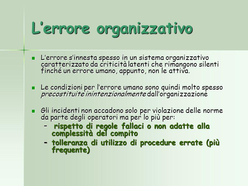 Lerrore organizzativo Lerrore sinnesta spesso in un sistema organizzativo caratterizzato da criticità latenti che rimangono silenti finché un errore u