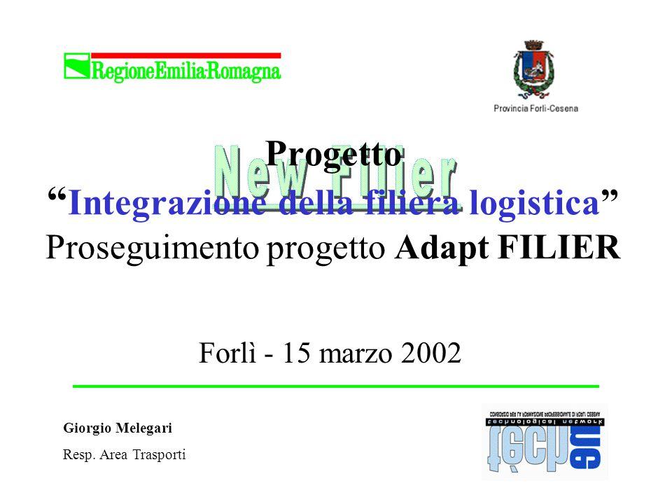 Progetto Integrazione della filiera logistica Proseguimento progetto Adapt FILIER Forlì - 15 marzo 2002 Giorgio Melegari Resp.