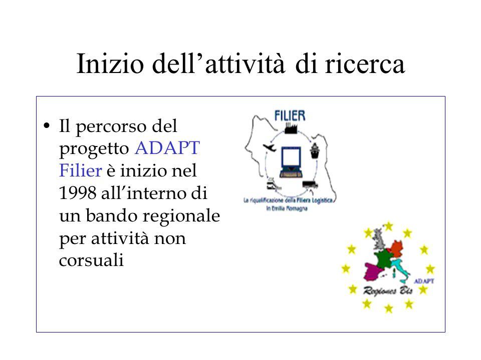 New Filier Nel 2000 la Provincia di Forlì Cesena allinterno dei propri fondi liberi ha ritenuto opportuno finanziare un proseguimento dellesperienza iniziata con Filier circoscritta alla nostra provincia.
