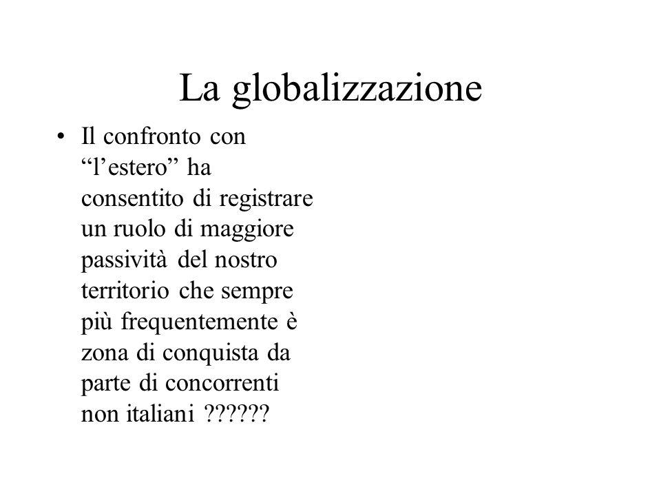 La globalizzazione Il confronto con lestero ha consentito di registrare un ruolo di maggiore passività del nostro territorio che sempre più frequentemente è zona di conquista da parte di concorrenti non italiani