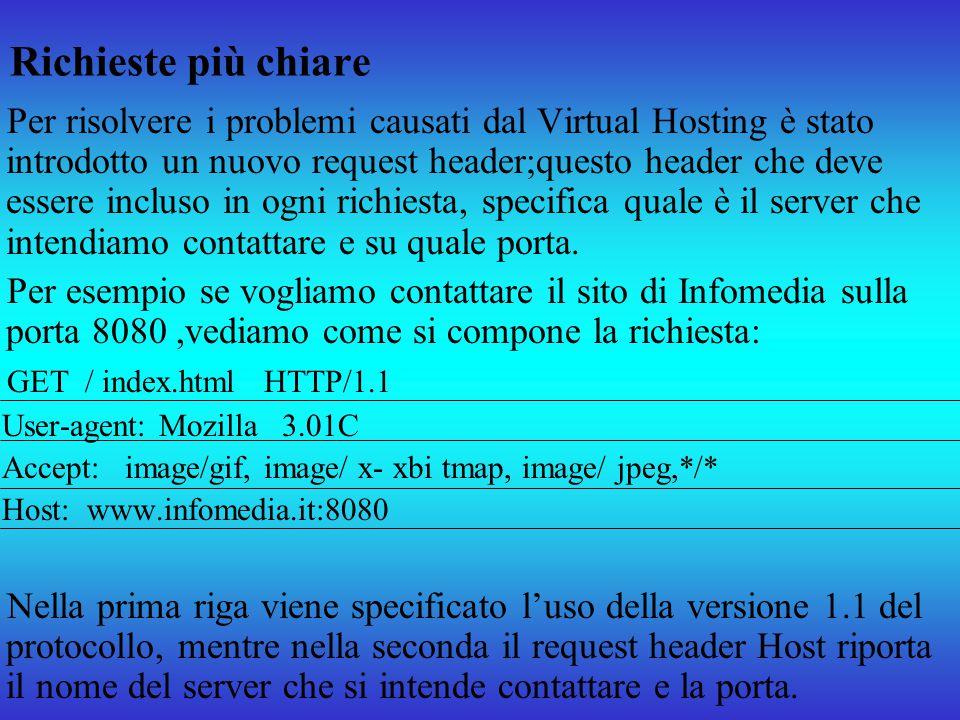 Richieste più chiare Per risolvere i problemi causati dal Virtual Hosting è stato introdotto un nuovo request header;questo header che deve essere inc