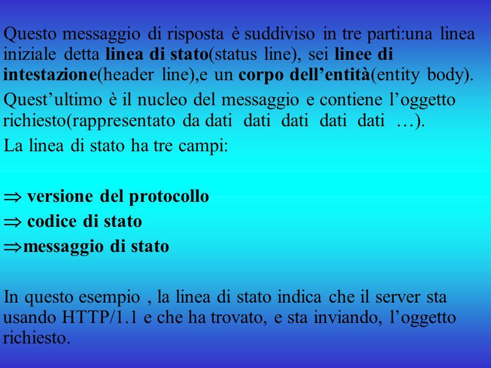 Questo messaggio di risposta è suddiviso in tre parti:una linea iniziale detta linea di stato(status line), sei linee di intestazione(header line),e u