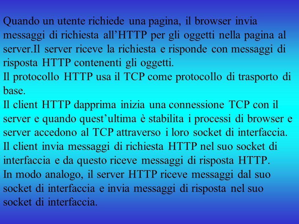 Quando un utente richiede una pagina, il browser invia messaggi di richiesta allHTTP per gli oggetti nella pagina al server.Il server riceve la richie