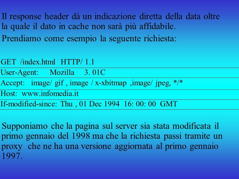 Il response header dà un indicazione diretta della data oltre la quale il dato in cache non sarà più affidabile. Prendiamo come esempio la seguente ri