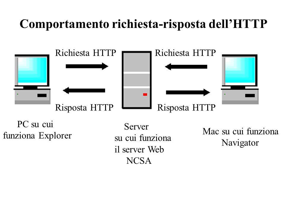 PC su cui funziona Explorer Server su cui funziona il server Web NCSA Richiesta HTTP Mac su cui funziona Navigator Risposta HTTP Richiesta HTTP Compor