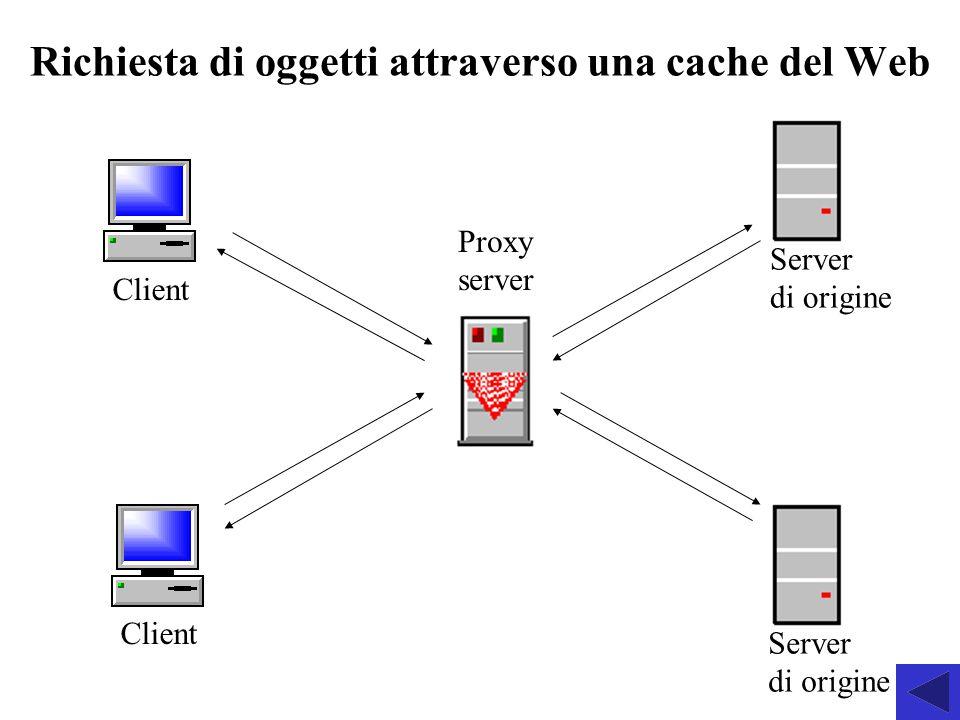 Richiesta di oggetti attraverso una cache del Web Client Server di origine Server di origine Proxy server