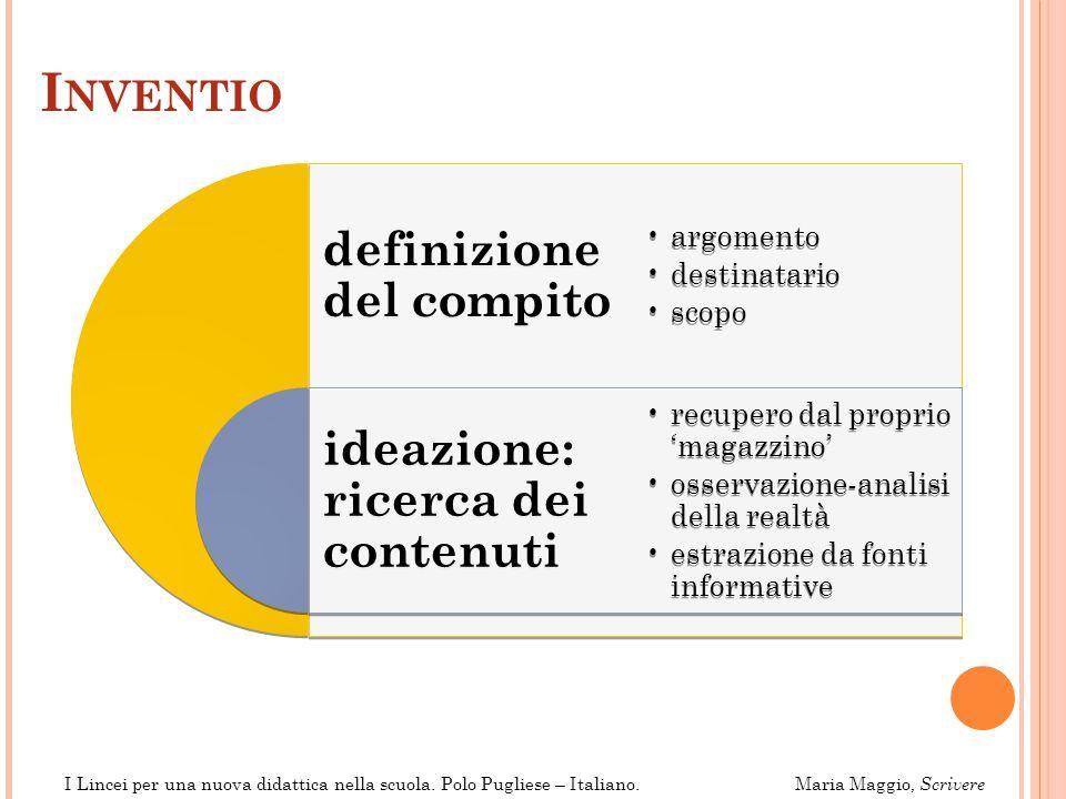 I Lincei per una nuova didattica nella scuola.Polo Pugliese – Italiano.