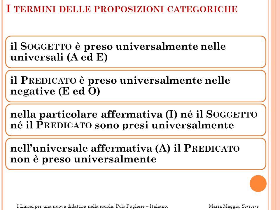 nelluniversale affermativa (A) il PREDICATO non è preso universalmente I Lincei per una nuova didattica nella scuola.