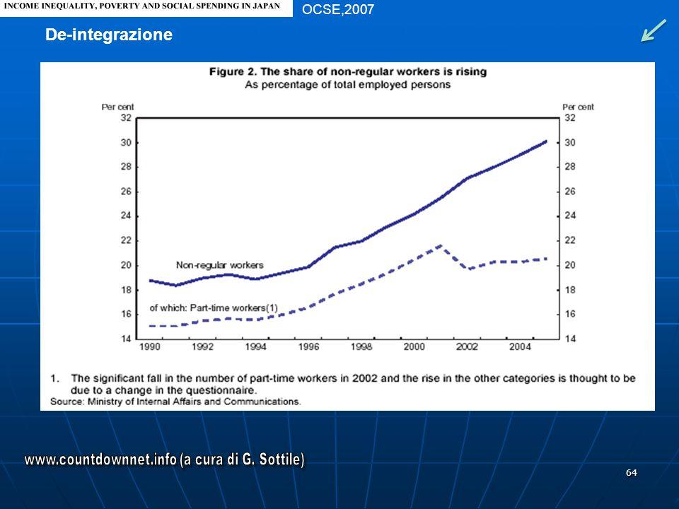 64 De-integrazione OCSE,2007