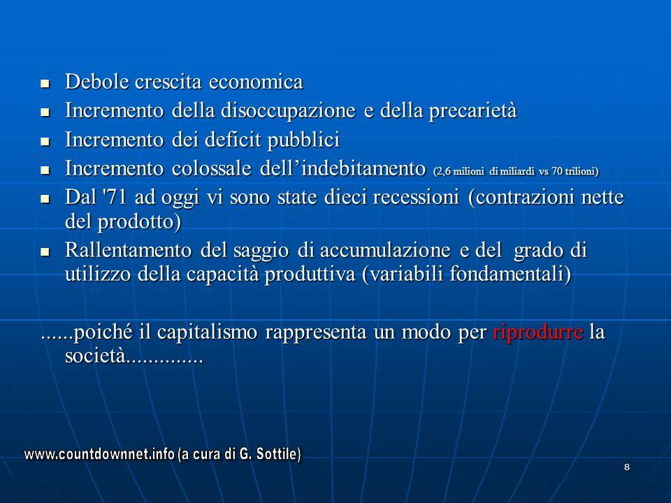 8 Debole crescita economica Debole crescita economica Incremento della disoccupazione e della precarietà Incremento della disoccupazione e della preca