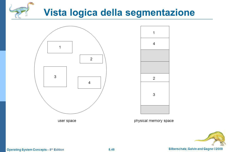8.46 Silberschatz, Galvin and Gagne ©2009 Operating System Concepts – 8 th Edition Vista logica della segmentazione 1 3 2 4 1 4 2 3 user spacephysical memory space
