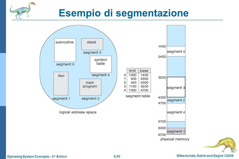 8.50 Silberschatz, Galvin and Gagne ©2009 Operating System Concepts – 8 th Edition Esempio di segmentazione