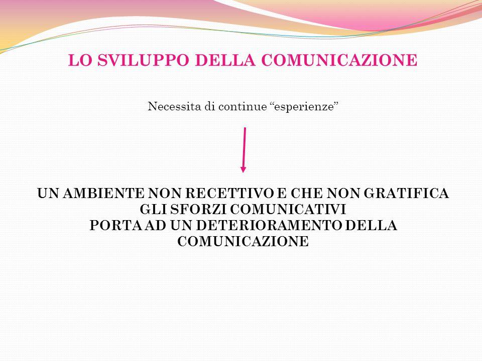 LO SVILUPPO DELLA COMUNICAZIONE Necessita di continue esperienze UN AMBIENTE NON RECETTIVO E CHE NON GRATIFICA GLI SFORZI COMUNICATIVI PORTA AD UN DETERIORAMENTO DELLA COMUNICAZIONE