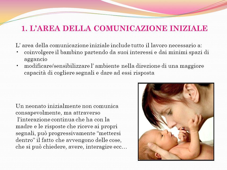 1.LAREA DELLA COMUNICAZIONE INIZIALE L area della comunicazione iniziale include tutto il lavoro necessario a: coinvolgere il bambino partendo da suoi