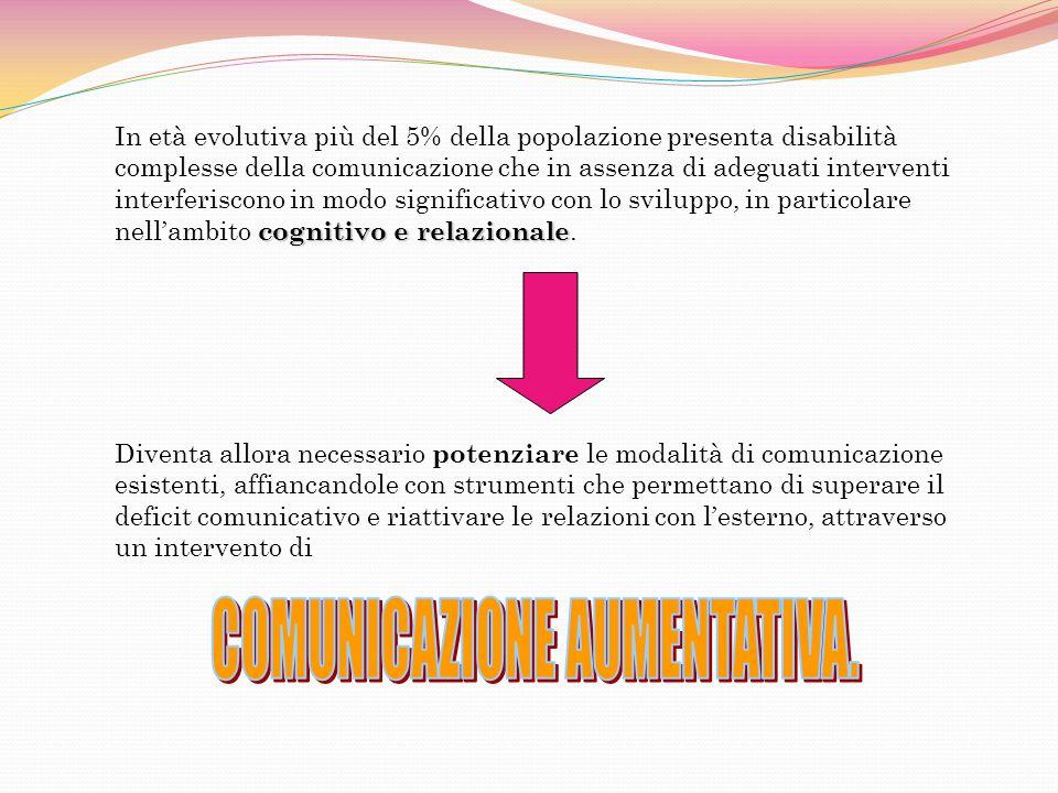 cognitivo e relazionale In età evolutiva più del 5% della popolazione presenta disabilità complesse della comunicazione che in assenza di adeguati interventi interferiscono in modo significativo con lo sviluppo, in particolare nellambito cognitivo e relazionale.
