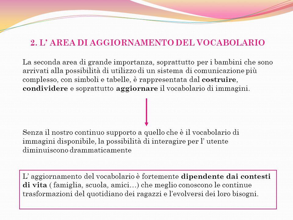 2. L AREA DI AGGIORNAMENTO DEL VOCABOLARIO La seconda area di grande importanza, soprattutto per i bambini che sono arrivati alla possibilità di utili