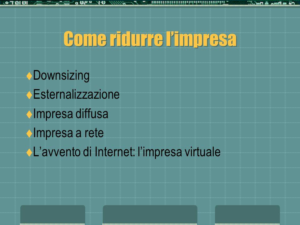 Come ridurre limpresa Downsizing Esternalizzazione Impresa diffusa Impresa a rete Lavvento di Internet: limpresa virtuale