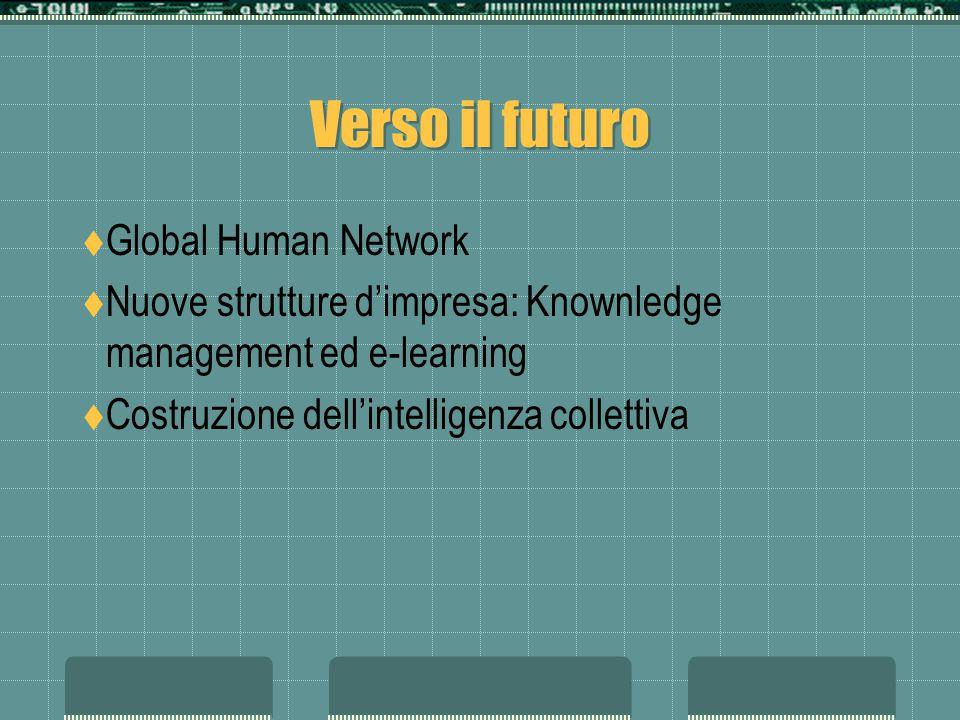 Verso il futuro Global Human Network Nuove strutture dimpresa: Knownledge management ed e-learning Costruzione dellintelligenza collettiva
