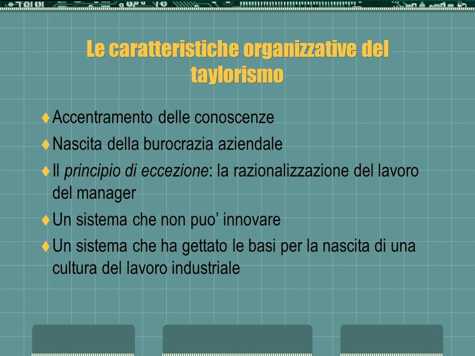 Le caratteristiche organizzative del taylorismo Accentramento delle conoscenze Nascita della burocrazia aziendale Il principio di eccezione : la razio