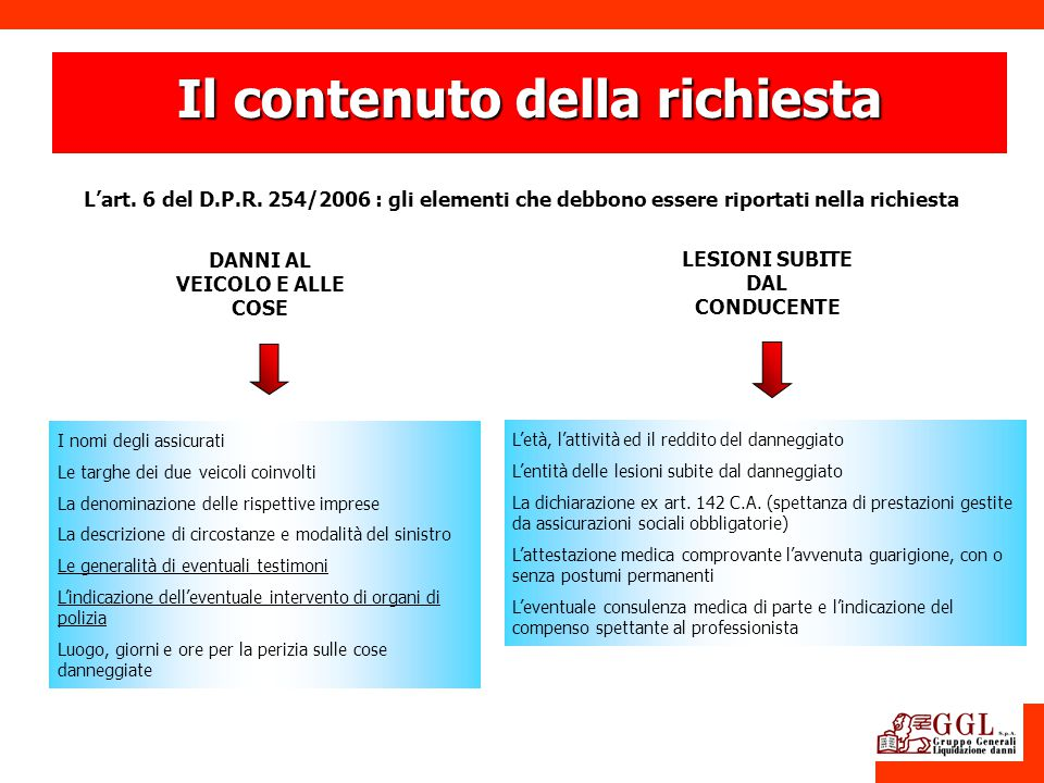 Il contenuto della richiesta Lart. 6 del D.P.R. 254/2006 : gli elementi che debbono essere riportati nella richiesta I nomi degli assicurati Le targhe