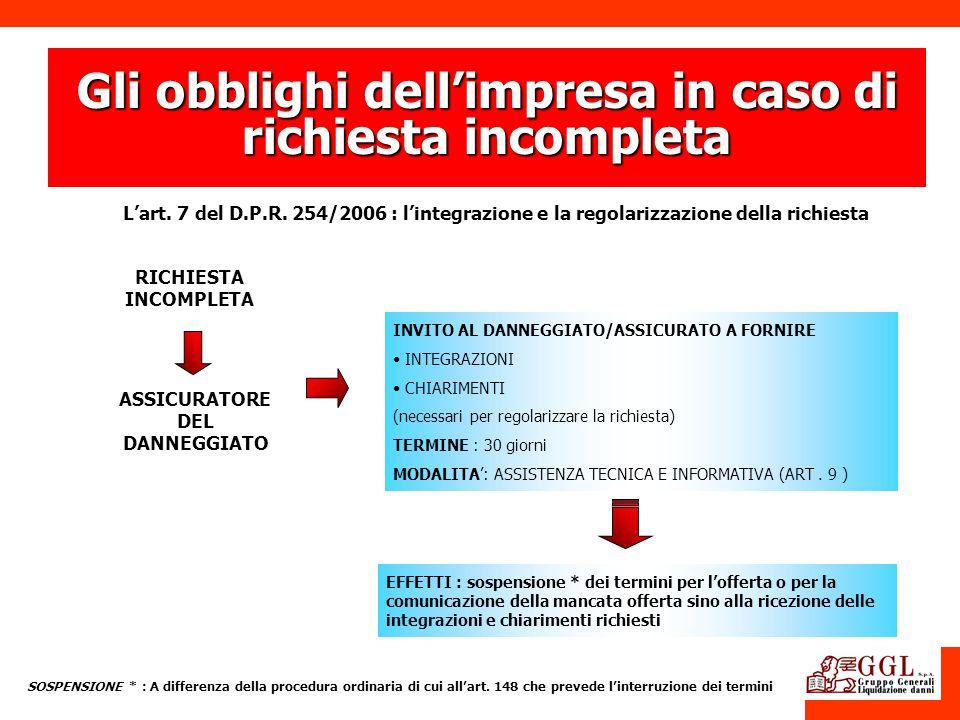 Gli obblighi dellimpresa in caso di richiesta incompleta Lart. 7 del D.P.R. 254/2006 : lintegrazione e la regolarizzazione della richiesta INVITO AL D