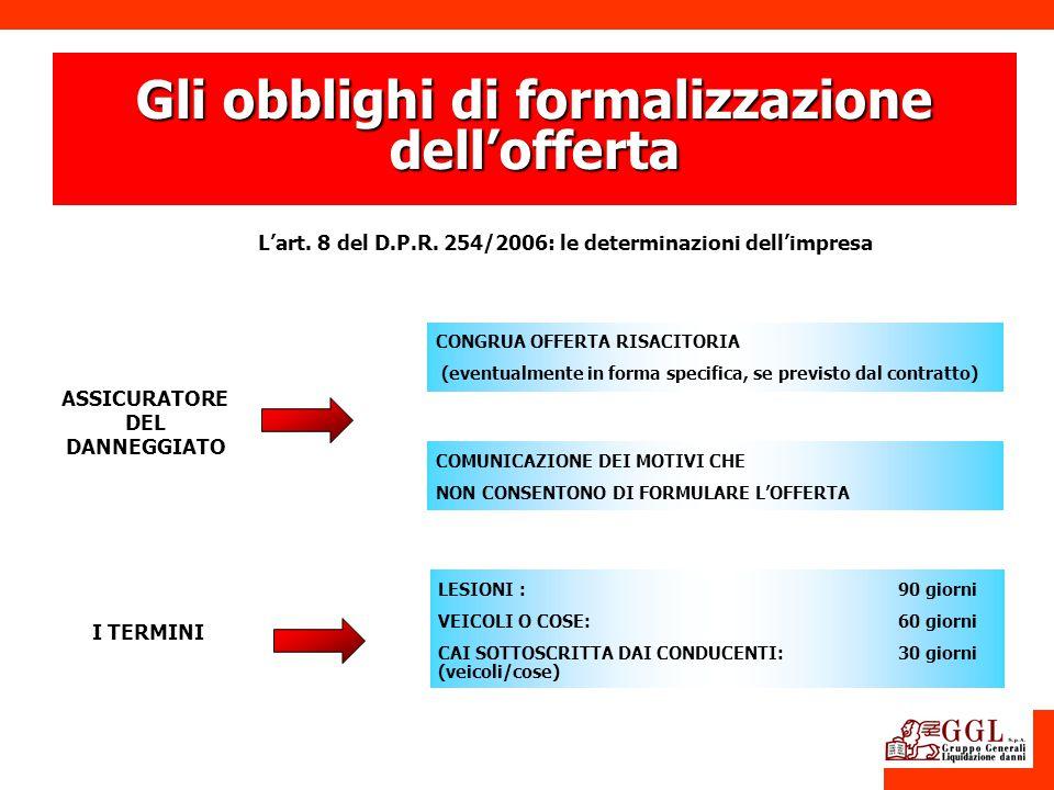Gli obblighi di formalizzazione dellofferta Lart. 8 del D.P.R. 254/2006: le determinazioni dellimpresa CONGRUA OFFERTA RISACITORIA (eventualmente in f