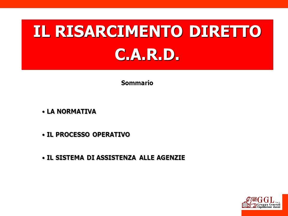 La Convenzione regolamenta due specifiche normative in materia di risarcimento diretto (CID) trasportati (CTT) La convenzione tra assicuratori per il risarcimento diretto CARD Convenzione Indennizzo Diretto Convenzione Terzi Trasportati