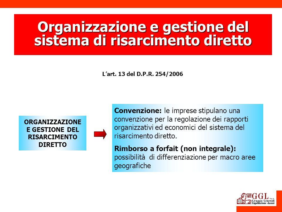 Organizzazione e gestione del sistema di risarcimento diretto Lart. 13 del D.P.R. 254/2006 Convenzione: le imprese stipulano una convenzione per la re